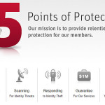 Protect Your Identity with LifeLock
