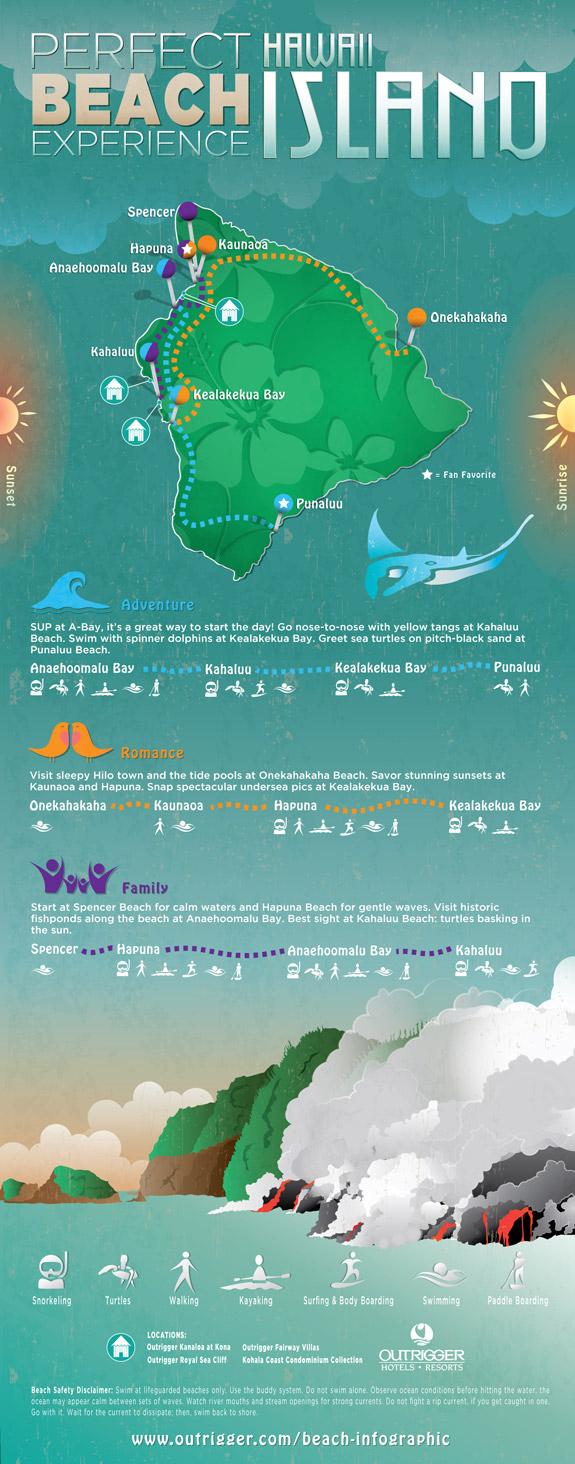 beach-infographic-hawaii-island