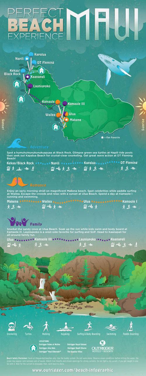 beach-infographic-maui