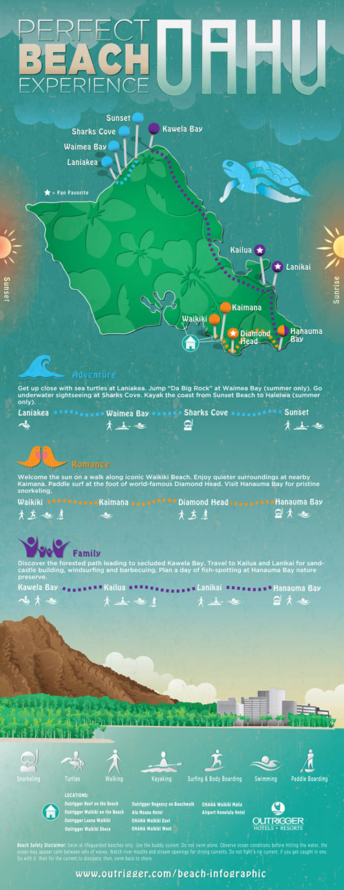 beach-infographic-oahu