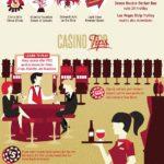 Budget Friendly Tips for Las Vegas Travel
