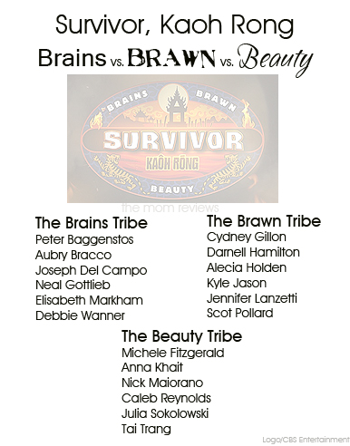 Survivor, Kaoh Rong: Meet the Castaways of Brains vs. Brawn vs. Beauty #Survivor #BrainsBrawnBeauty