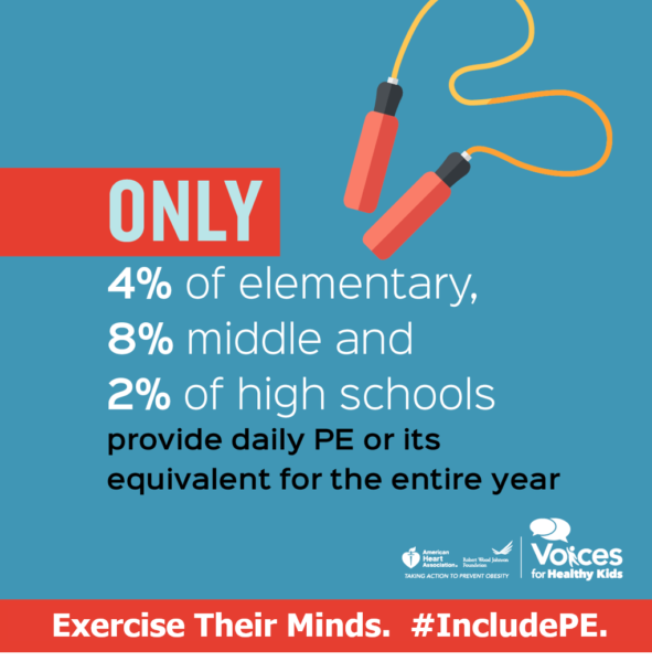 3 Important Reasons to Protect Physical Education in Schools